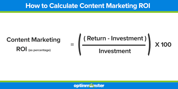 Content marketing ROI formula